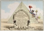Egyptian Sketches, published by Hannah Humphrey in 1799 Poster Art Print by James Gillray