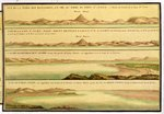 Views of the Port of San Julian, Patagonia (coloured engraving) Fine Art Print by Ted Blackall