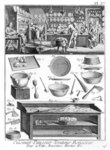 Cook, Pastrycook, Caterer, Seller of roast meat, illustration from the 'Encyclopedia' by Denis Diderot, 1751-72 (engraving) (b/w photo) Wall Art & Canvas Prints by William Daniell