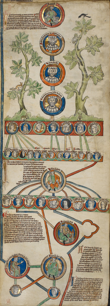 Genealogy of Kings of England from William the Conqueror to Edward III by Anonymous - print