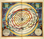The universe by Abraham Ortelius - print