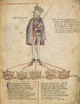 King John by Anonymous - print