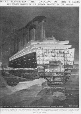 The undoing of the 'Titanic' - nature of damage wrought by the iceberg by G.F. Morrell - print