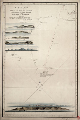 Chart showing the track of His Majesty's ship 'Centaur' (1797) from England to Madeira and back by Anonymous - print