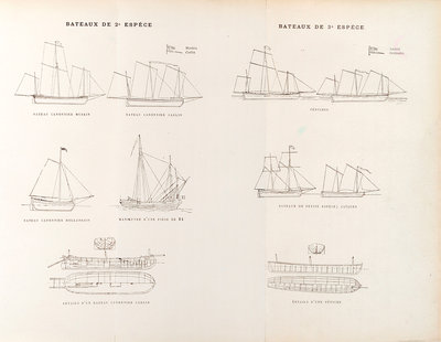 Types of craft designed for the invasion of England by unknown - print