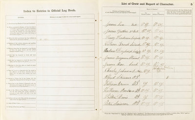 'Cutty Sark' official logbook (1869), list of crew and report of character by unknown - print