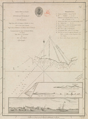 Chart of part of the coasts of Cutch and Guzarat by J G Richardson... communicated by Capt Archibald Blair to whom this plate is inscribed by his most obliged A Dalrymple. Harmar Script by British Admiralty - print