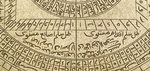 Astrolabe: detail below shadow square by Muhammad Muqim ibn Mulla 'Isa - print