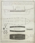 Plan of slave ship 'Vigilante' by Thomas Charles Wageman - print
