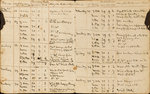 Nelson's weather log, Pages 2-3 by Louis Decres - print