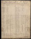 List of officers and men from HMS 'Erebus', dated 1845 by unknown - print