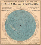 Diagram of the comet of 1858, discovered by Donati, 2 June by William Heysham Overend - print