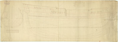 Plan showing the body, sheer lines with some inboard detail, and longitudinal half-breadth for 'Bristol' (1746), and later for 'Rochester' (1749) by Anonymous - print