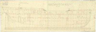 Inboard profile plan for 'Diana' (1794) by unknown - print