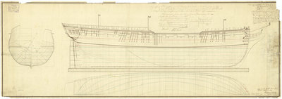 Lines plan of 'Diana' (1794) by unknown - print