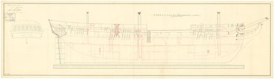 Sheer and profile plan of vessels 'Amelia' (1797) and 'Proserpine' (1796) by unknown - print