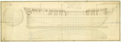 Lines plan for 'Sirius' (1797) by unknown - print