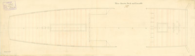 Deck, quarter and forecastle plan of 'Mars' (fl. 1781) by unknown - print