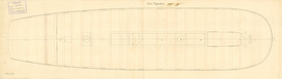 Upper deck plan for 'Mars' (fl. 1781) by unknown - print