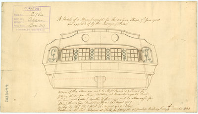 Stern plan drawing of 'Alarm' (1758) by unknown - print