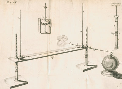 Hauksbee's experiments on barometry and attrition by unknown - print