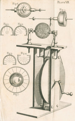 Hauksbee's experiments on attrition and electricity by unknown - print