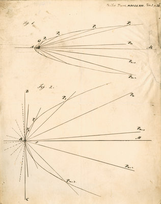 Drawings of parabolas by John Frederick William Herschel - print