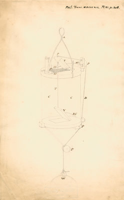 Machine for sampling sea-water at depth by Francis Marcet - print