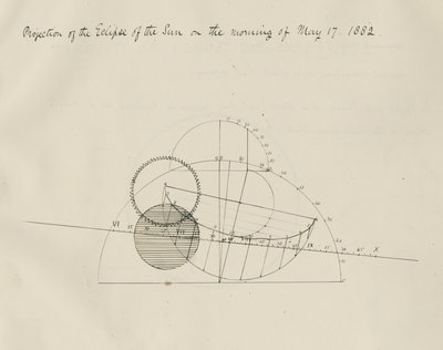 'Projection of the eclipse of the Sun on the morning of May 17, 1882' by Samuel Johnson - print