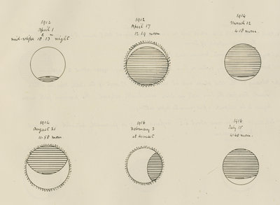 Appearance of eclipses 1912-1916 by Samuel Johnson - print