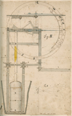 Mechanical thermometer by Cromwell Mortimer - print