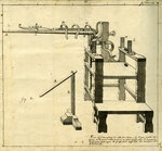 'Ambe of Hippocrates': contraption for repairing dislocated shoulder by William Daniell - print