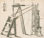 Francis Hauksbee's air pump by unknown - print